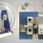 Pendel-Prüfgerät zur Messung der Kohäsion von Bitumen