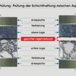 Prüfung der Schichthaftung zwischen Asphaltlagen